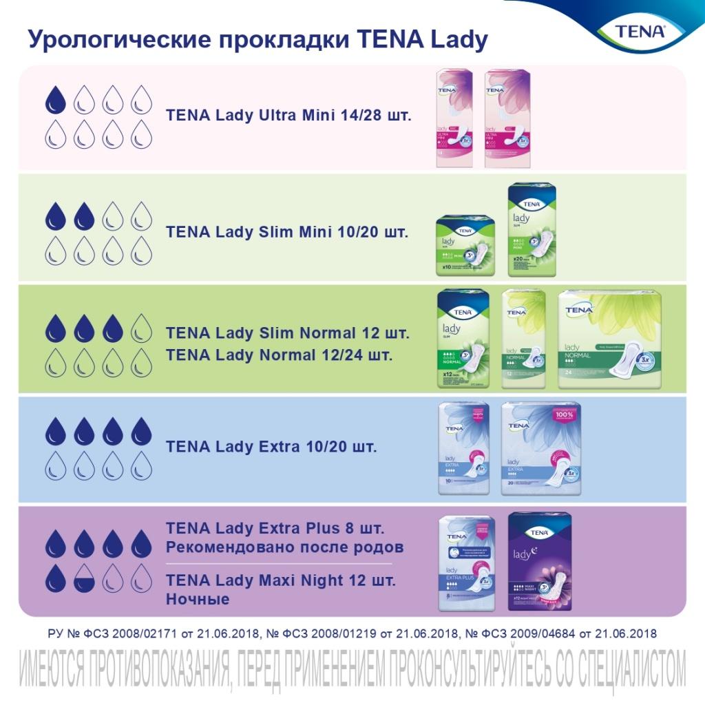 Selector tool_TENA Lady.jpg